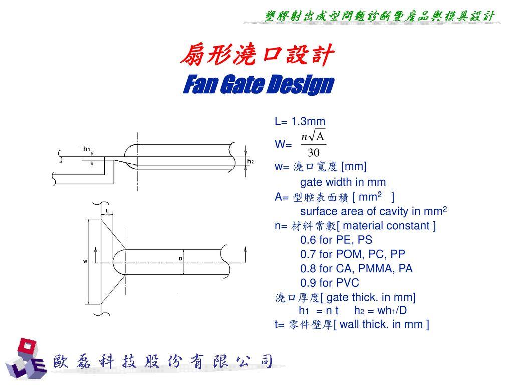 扇形澆口設計 Fan Gate Design L= 1.3mm W= w= 澆口寬度 [mm] gate width in mm